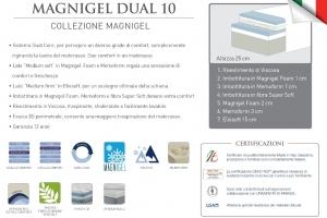Scheda Footmat_MAGNIGEL DUAL 10_ITA_G01.17 alta al vivo-001