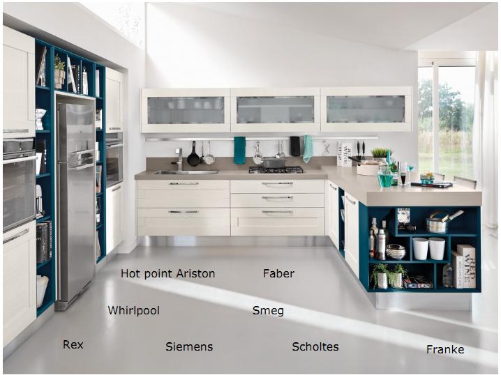Forum idee progetto nuova cucina - Cucina frigo libera installazione ...